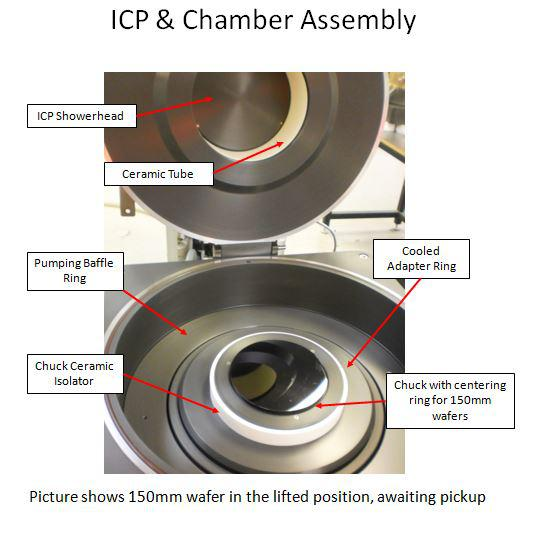 ICP & Chamber Assembly